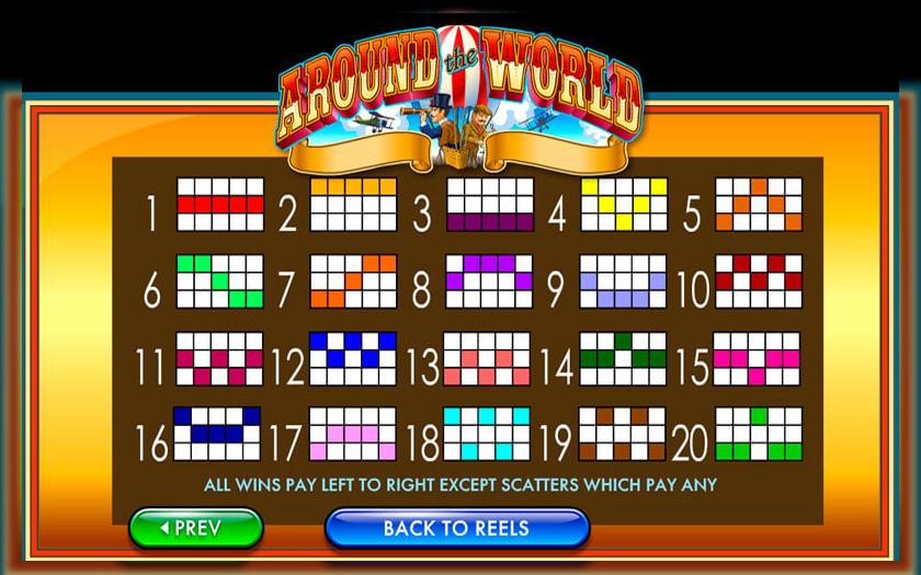 Игровые автоматы Around The World увлекут играть бесплатно в.