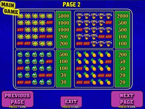 Игровой автомат Клубнички - играть бесплатно онлайн и без.