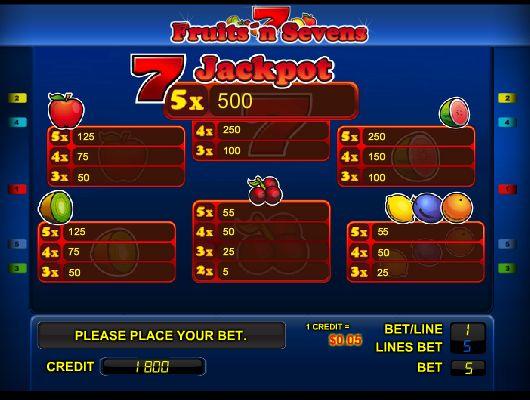 Онлайн казино Максбет - Игровые автоматы Novomatic.